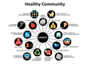healthyCommunity
